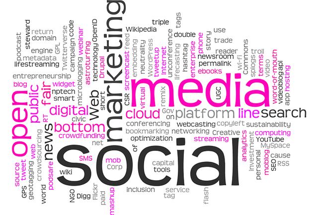 Efektywny komunikacja marketingowa i reklama w Internecie.